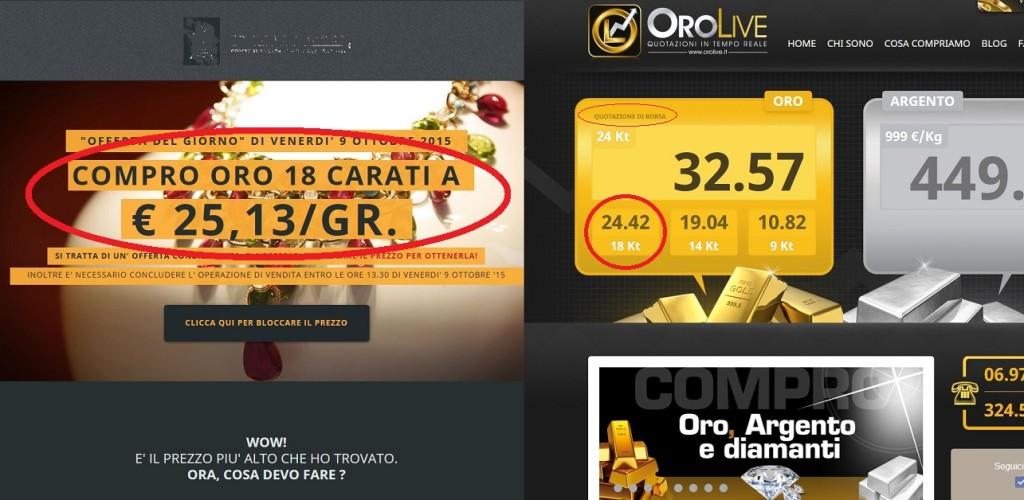 pubblicità ingannevoli compro oro