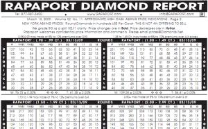Vendere diamanti: Tutto quello che bisogna sapere!